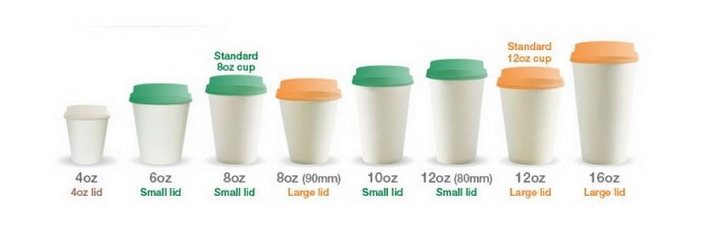 Size Paper Cups